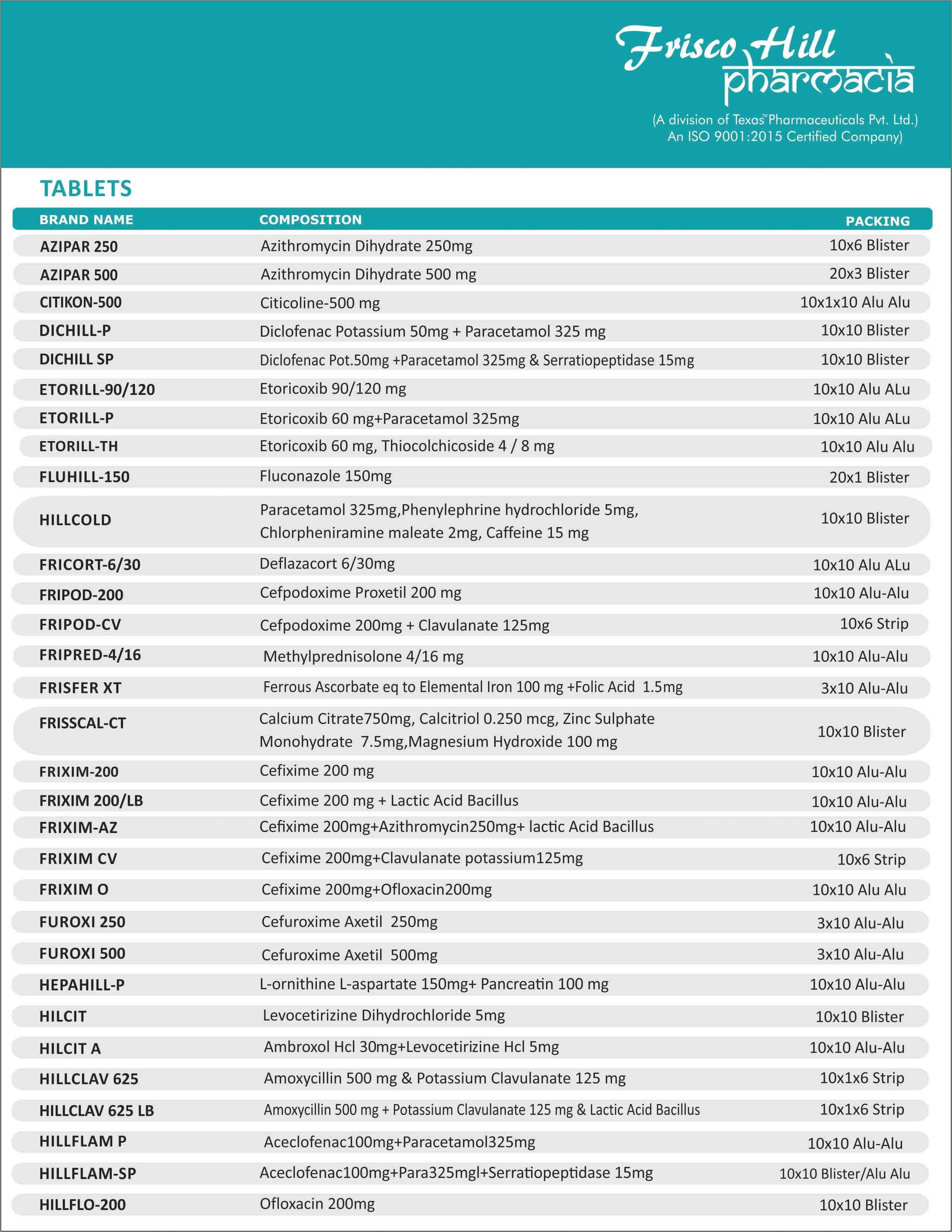 Tablets List